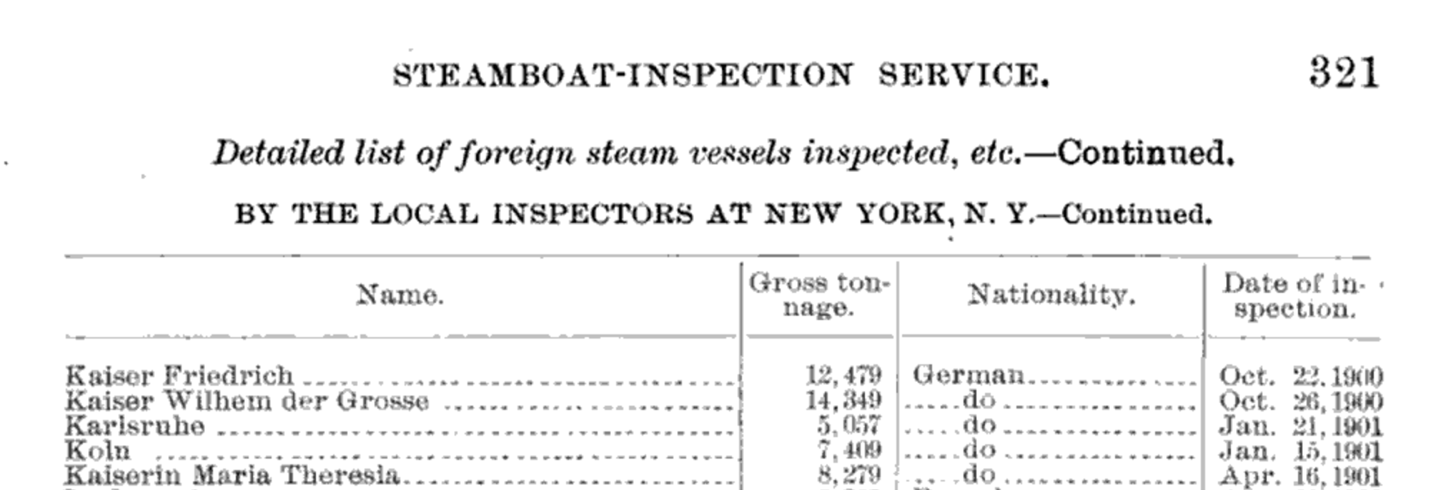 Excerpt From Report of the Supervising Inspector-General, U.S. Steamboat-Inspection Service, June 30, 1901